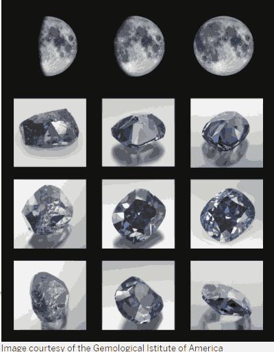 Mėlyno mėnulio metai deimantų ir briliantų rinkoje prognozuoja atsigavimą
