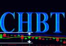 BCHBTC pozicijoje stiprus šuolis: suveikė dvigubo stopo strategija