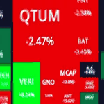 Kripto valiutų rinka pati sau kasa duobę – pažeistas tvermės dėsnis