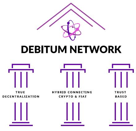 Lietuviškų ICO apžvalga: Debitum