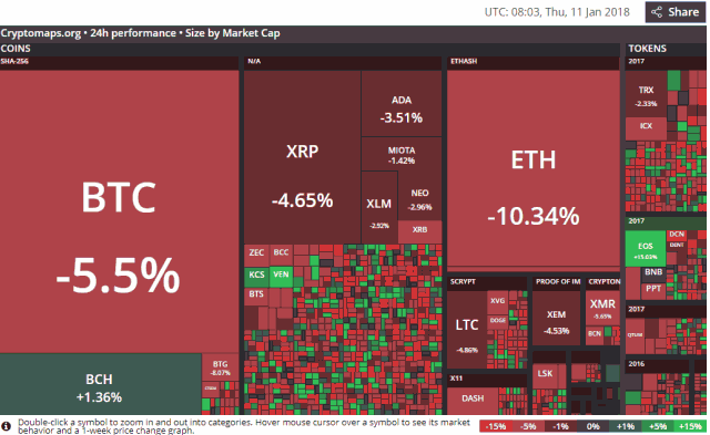 Rinkų apžvalga 2018-01-11. Korekcija? Čia kaip pažiūrėsi...