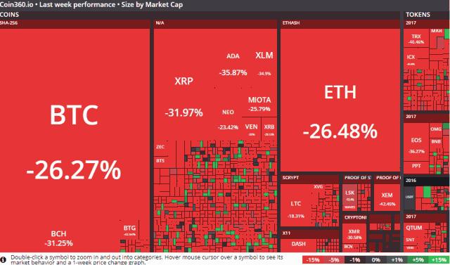 Įdomi savaitė kapitalo rinkose ir sparčiai judantys pinigai