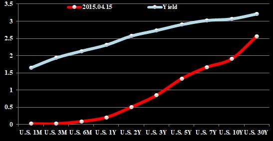Forex apžvalga 2018-05-23. Stiprus doleris