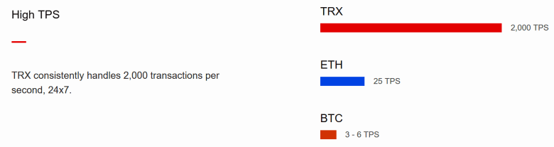TRON - dar vienas altcoin'as su nuosavu blockchain tinklu