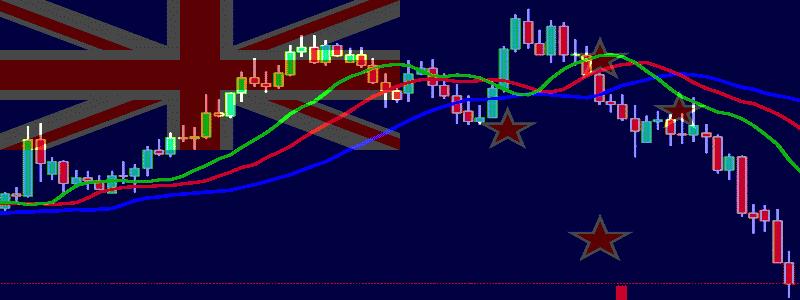 Naujosios Zelandijos Centrinis bankas intrigos nepateikė