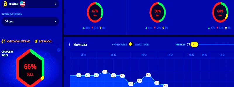 Rinkų apžvalga 2018-12-10. Kaip Bitcoin prarado nekaltybę...