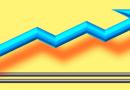 Nauja Baltijos šalių vertybinių popierių rinkos lyginamojo indekso OMX Baltic Benchmark sudėtis