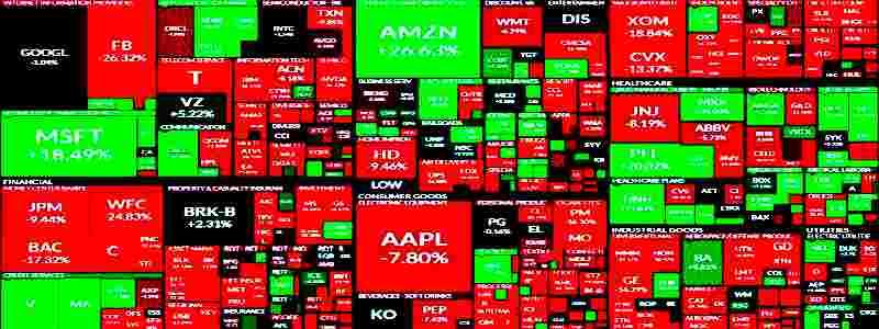 aapl akcijų pasirinkimo tinklas