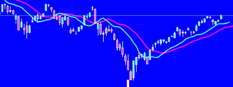 Kapitalo rinkų apžvalga 2019-02-13. Dieną kylam, dieną krentam, bet trendą kertam
