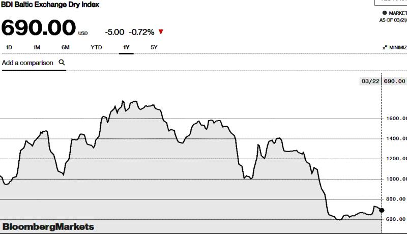 Kapitalo rinkos. Griūties belaukiant