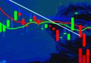 Kapitalo rinkos. Laukiat naujos krizės? Baikit juokus!!!