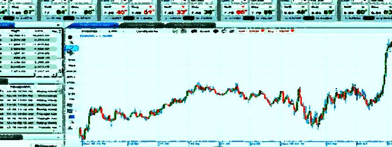 Forex prekybos signalai 2019-06-03