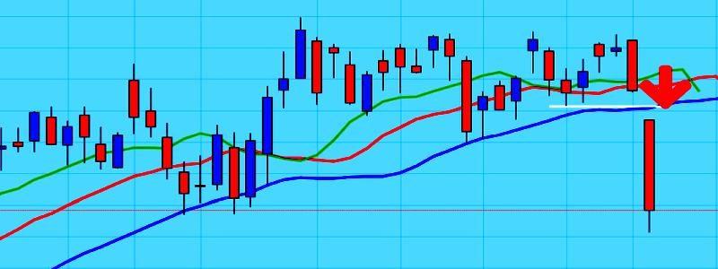 Kapitalo rinkos. Prekybinės dienos pradžia 2019-09-11