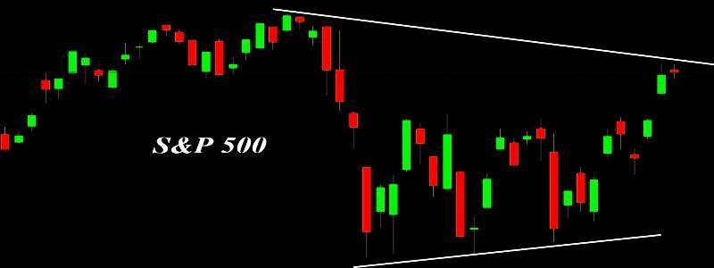 Kapitalo rinkos. Prekybinės dienos pradžia 2019-09-09