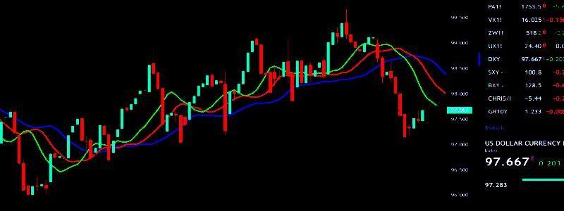 Kapitalo rinkos. Prekybinės dienos pradžia 2019-10-25