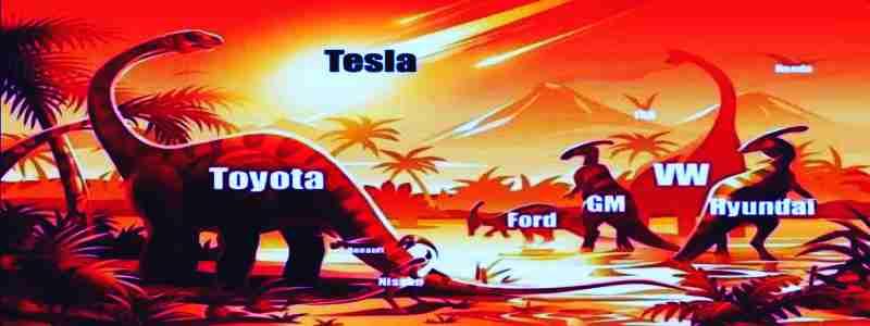 Tesla akcijų kainos balistinė analizė